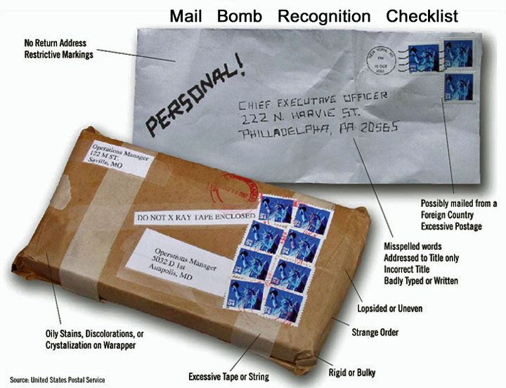 Bomb Threats And Suspicious Packages Emergency Management